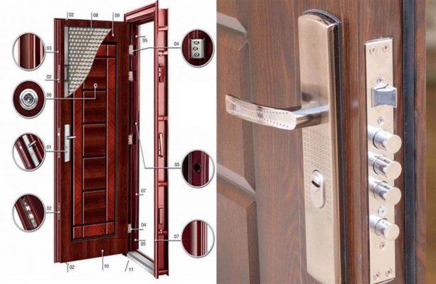 انواع قفل درب ضد سرقت
