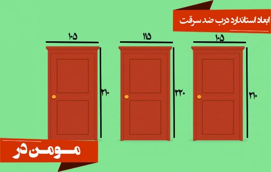 ابعاد استاندارد درب های ضد سرقت موجود در بازار ایران